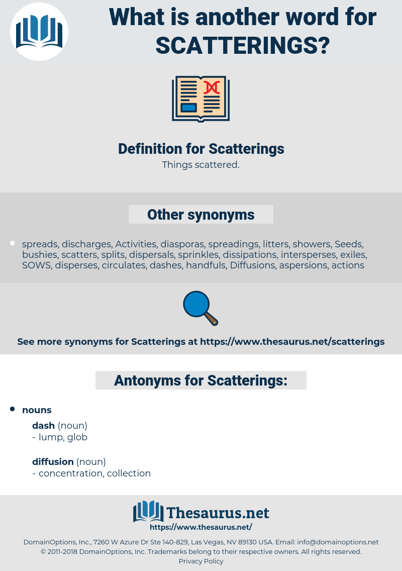 Scatterings, synonym Scatterings, another word for Scatterings, words like Scatterings, thesaurus Scatterings