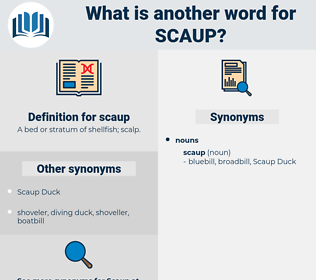 scaup, synonym scaup, another word for scaup, words like scaup, thesaurus scaup
