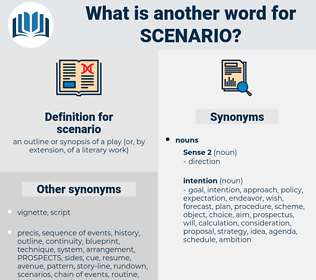 scenario, synonym scenario, another word for scenario, words like scenario, thesaurus scenario