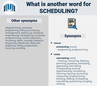 scheduling, synonym scheduling, another word for scheduling, words like scheduling, thesaurus scheduling
