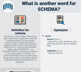 schema, synonym schema, another word for schema, words like schema, thesaurus schema