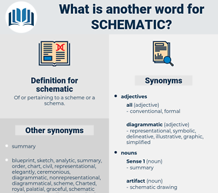 schematic, synonym schematic, another word for schematic, words like schematic, thesaurus schematic