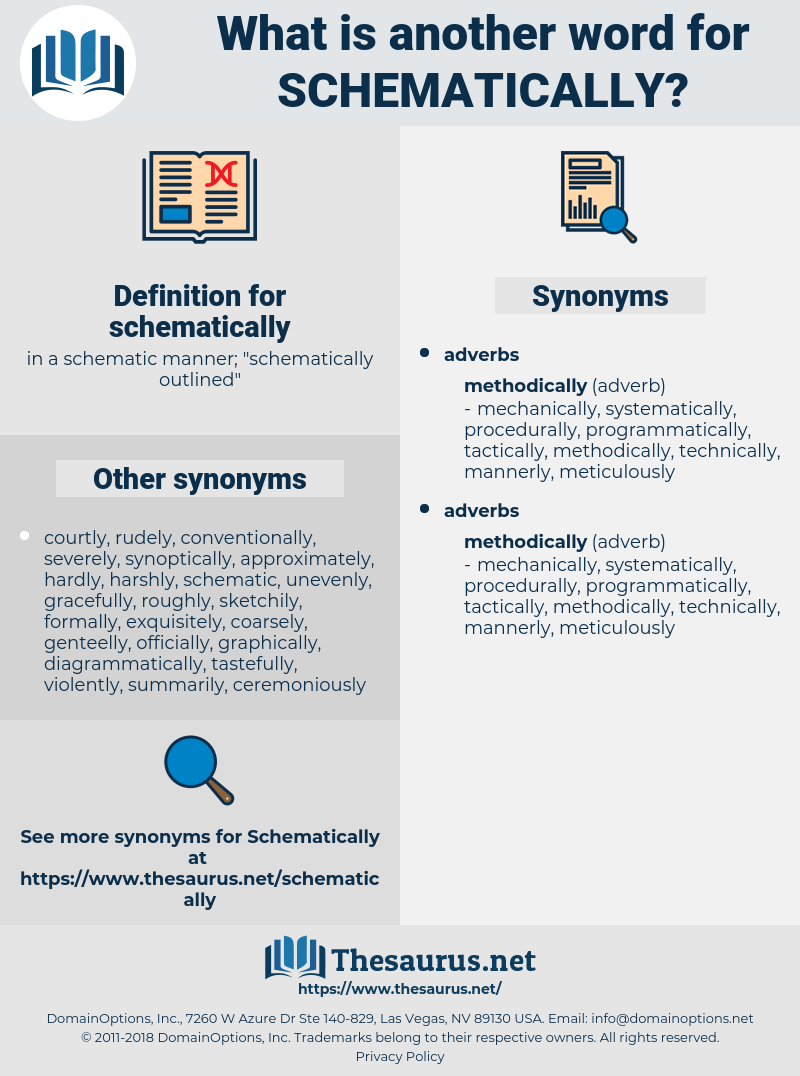 Synonyms for SCHEMATICALLY - Thesaurus.net on