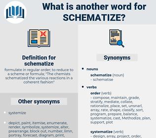 schematize, synonym schematize, another word for schematize, words like schematize, thesaurus schematize