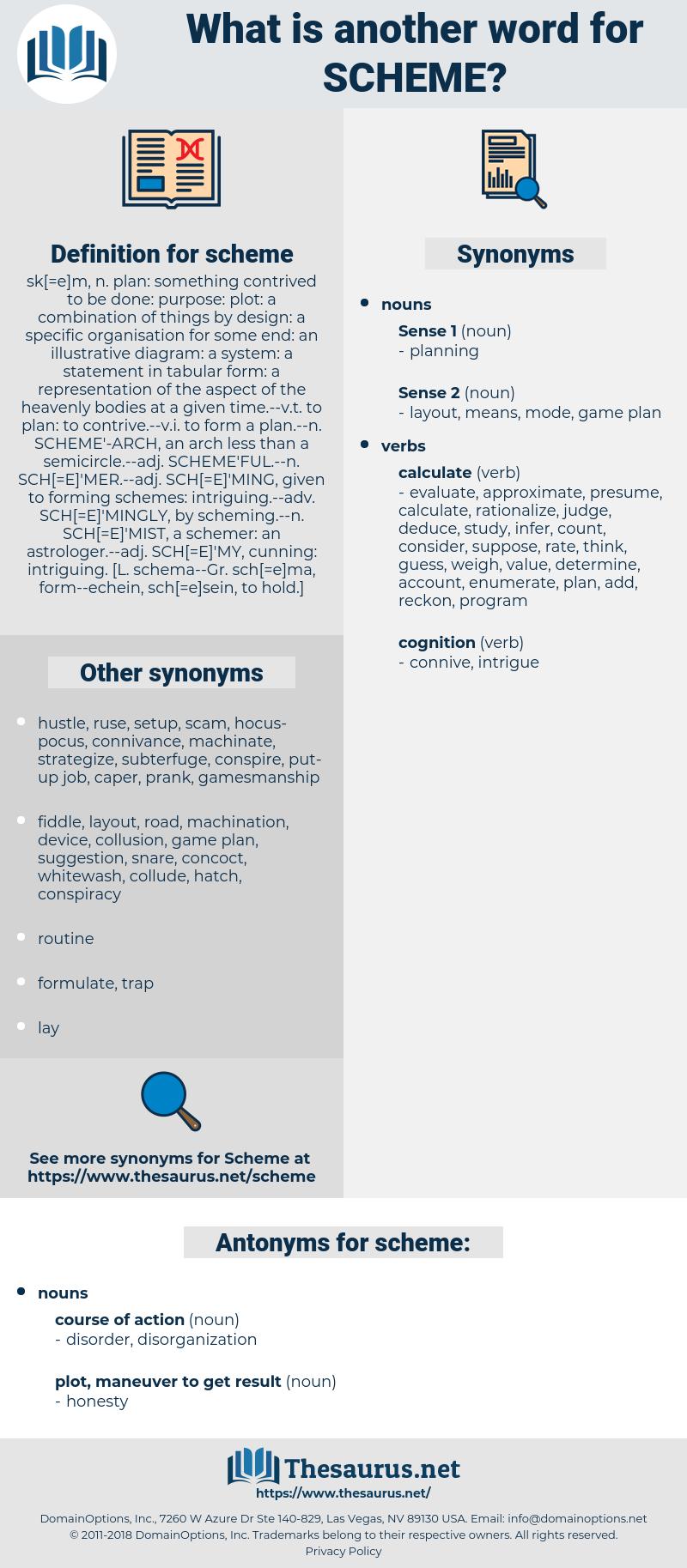 scheme, synonym scheme, another word for scheme, words like scheme, thesaurus scheme