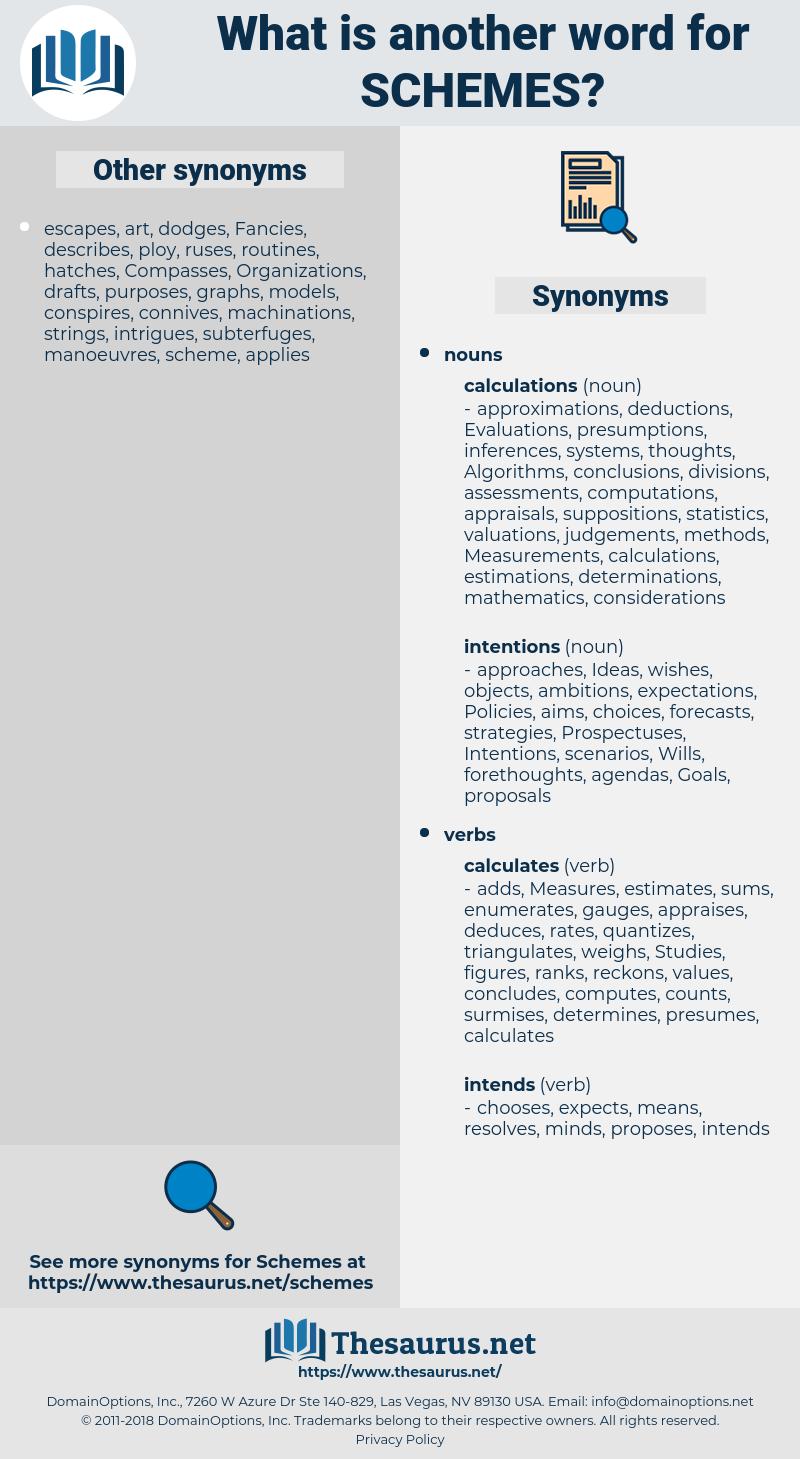 schemes, synonym schemes, another word for schemes, words like schemes, thesaurus schemes