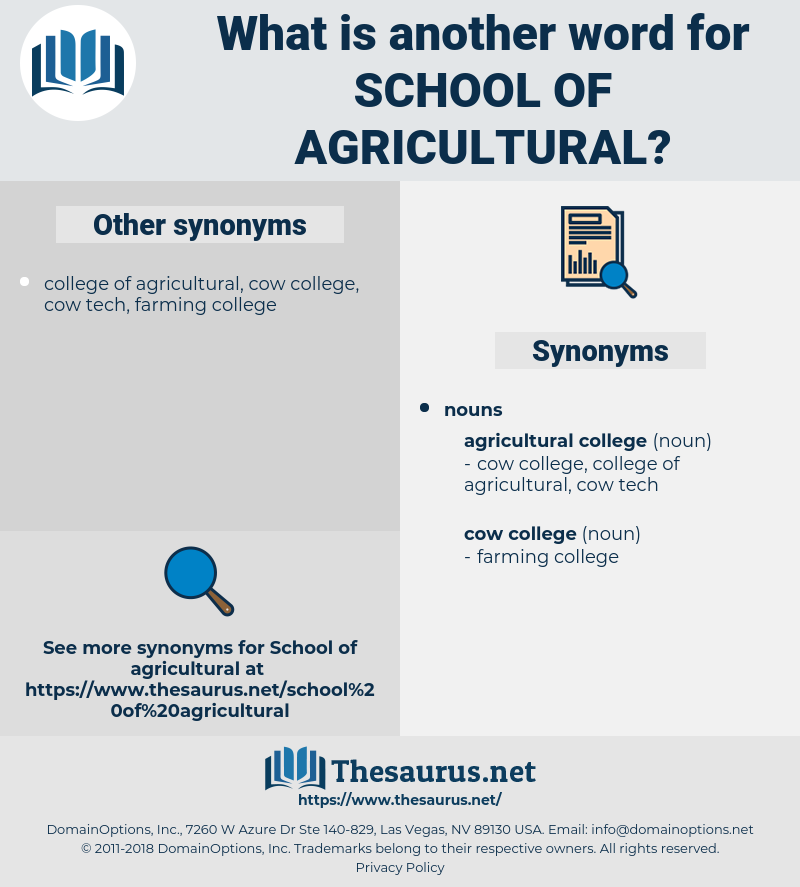 school of agricultural, synonym school of agricultural, another word for school of agricultural, words like school of agricultural, thesaurus school of agricultural