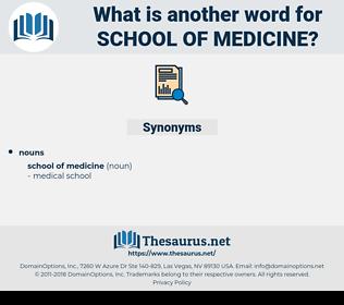 school of medicine, synonym school of medicine, another word for school of medicine, words like school of medicine, thesaurus school of medicine