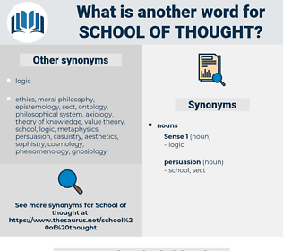school of thought, synonym school of thought, another word for school of thought, words like school of thought, thesaurus school of thought
