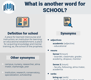 school, synonym school, another word for school, words like school, thesaurus school
