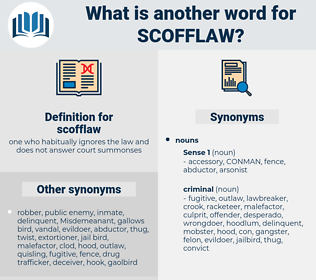 scofflaw, synonym scofflaw, another word for scofflaw, words like scofflaw, thesaurus scofflaw