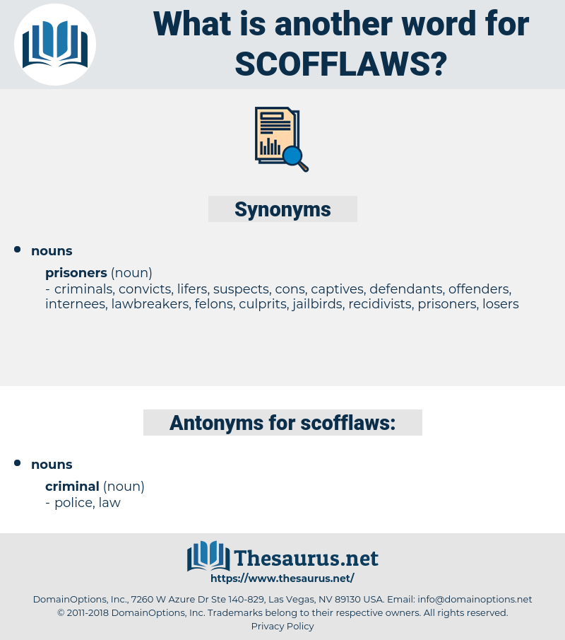 scofflaws, synonym scofflaws, another word for scofflaws, words like scofflaws, thesaurus scofflaws