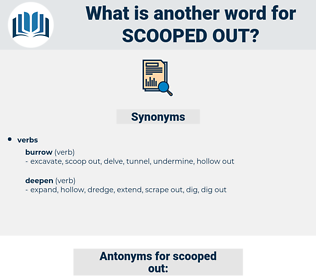 scooped out, synonym scooped out, another word for scooped out, words like scooped out, thesaurus scooped out