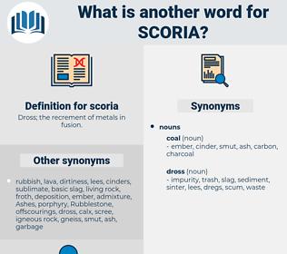 scoria, synonym scoria, another word for scoria, words like scoria, thesaurus scoria