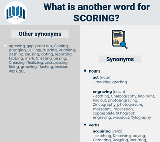 scoring, synonym scoring, another word for scoring, words like scoring, thesaurus scoring