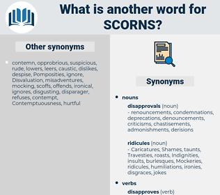scorns, synonym scorns, another word for scorns, words like scorns, thesaurus scorns