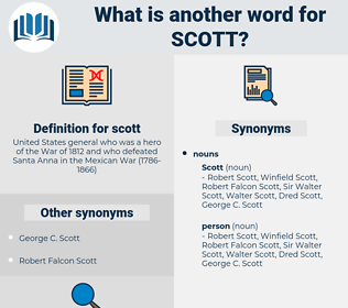 scott, synonym scott, another word for scott, words like scott, thesaurus scott