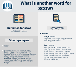 scow, synonym scow, another word for scow, words like scow, thesaurus scow