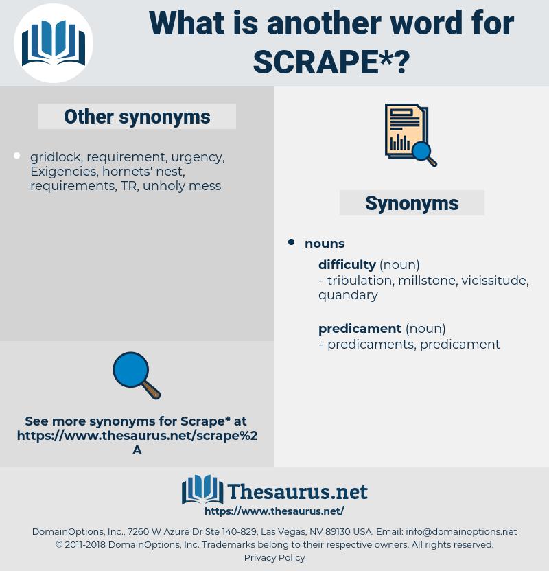 scrape, synonym scrape, another word for scrape, words like scrape, thesaurus scrape