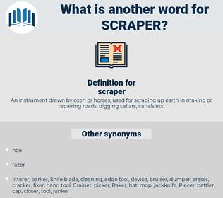 scraper, synonym scraper, another word for scraper, words like scraper, thesaurus scraper