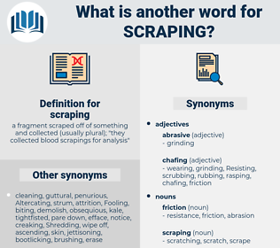 scraping, synonym scraping, another word for scraping, words like scraping, thesaurus scraping