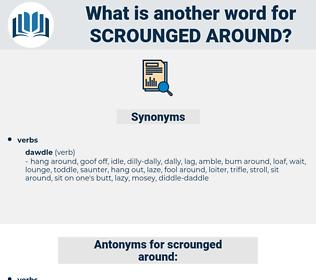 scrounged around, synonym scrounged around, another word for scrounged around, words like scrounged around, thesaurus scrounged around