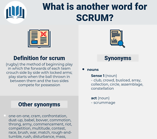 scrum, synonym scrum, another word for scrum, words like scrum, thesaurus scrum