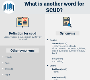 scud, synonym scud, another word for scud, words like scud, thesaurus scud