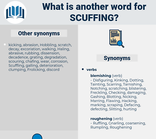 Scuffing, synonym Scuffing, another word for Scuffing, words like Scuffing, thesaurus Scuffing