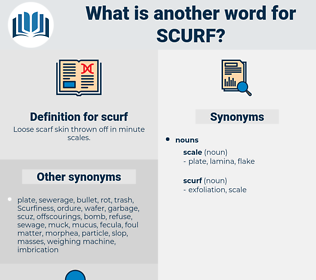 scurf, synonym scurf, another word for scurf, words like scurf, thesaurus scurf