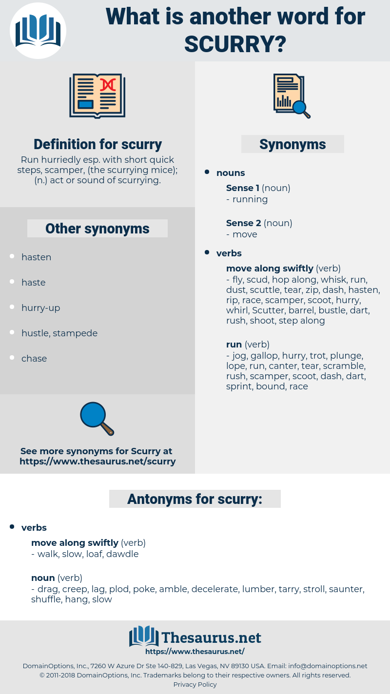 scurry, synonym scurry, another word for scurry, words like scurry, thesaurus scurry