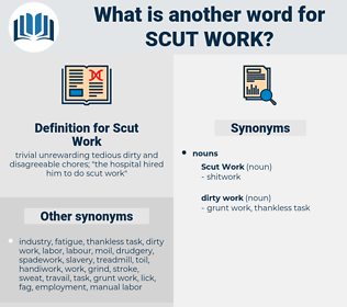 Scut Work, synonym Scut Work, another word for Scut Work, words like Scut Work, thesaurus Scut Work