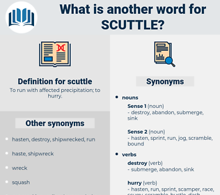 scuttle, synonym scuttle, another word for scuttle, words like scuttle, thesaurus scuttle