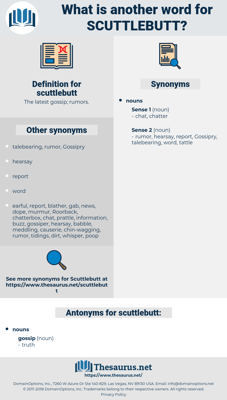scuttlebutt, synonym scuttlebutt, another word for scuttlebutt, words like scuttlebutt, thesaurus scuttlebutt