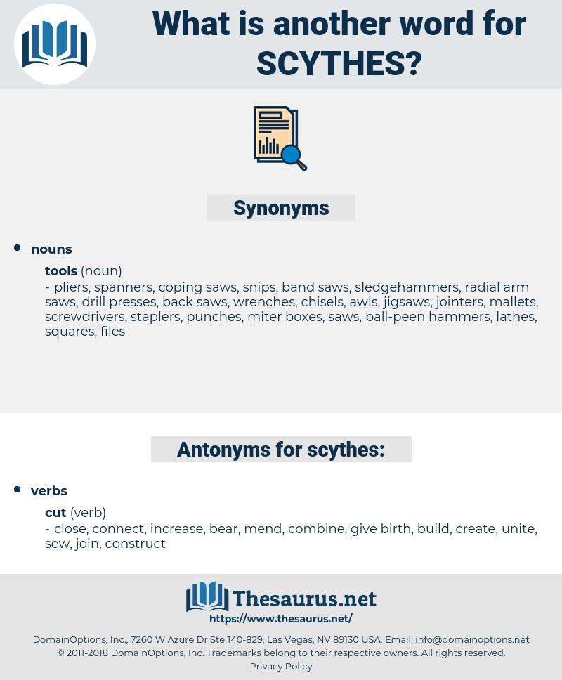 scythes, synonym scythes, another word for scythes, words like scythes, thesaurus scythes
