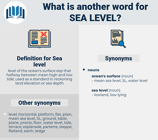 Sea level, synonym Sea level, another word for Sea level, words like Sea level, thesaurus Sea level
