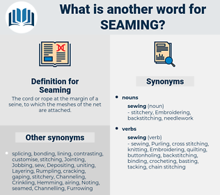 Seaming, synonym Seaming, another word for Seaming, words like Seaming, thesaurus Seaming