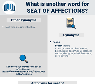 seat of affections, synonym seat of affections, another word for seat of affections, words like seat of affections, thesaurus seat of affections