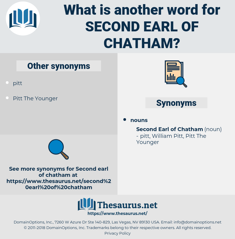 Second Earl Of chatham, synonym Second Earl Of chatham, another word for Second Earl Of chatham, words like Second Earl Of chatham, thesaurus Second Earl Of chatham