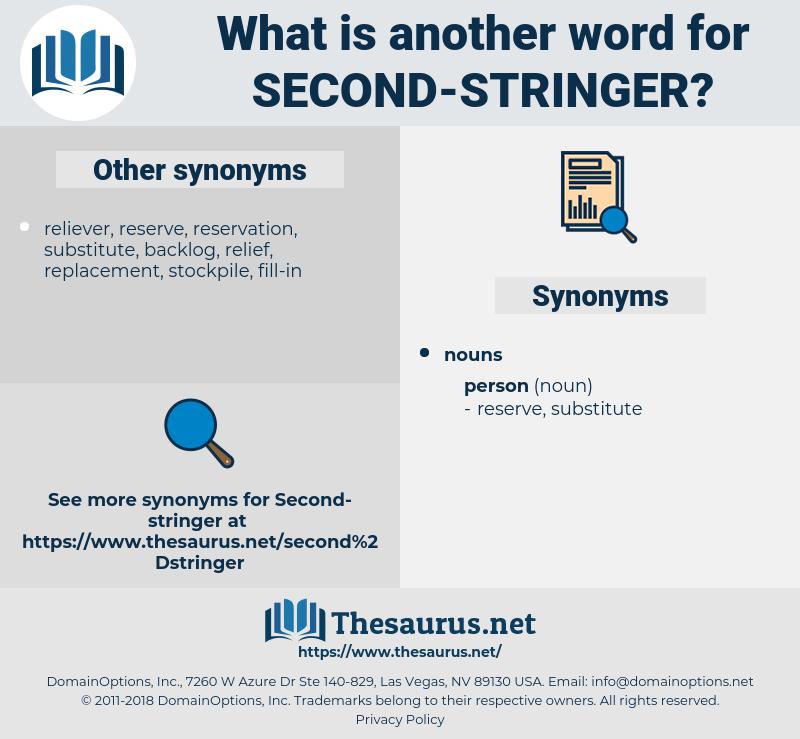 second-stringer, synonym second-stringer, another word for second-stringer, words like second-stringer, thesaurus second-stringer