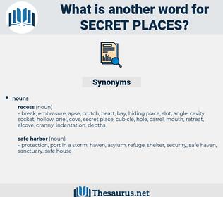 secret places, synonym secret places, another word for secret places, words like secret places, thesaurus secret places