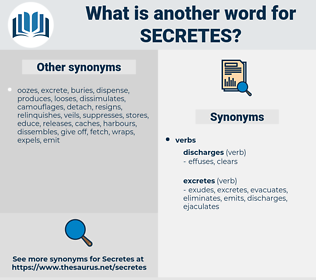 secretes, synonym secretes, another word for secretes, words like secretes, thesaurus secretes