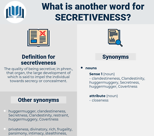 secretiveness, synonym secretiveness, another word for secretiveness, words like secretiveness, thesaurus secretiveness