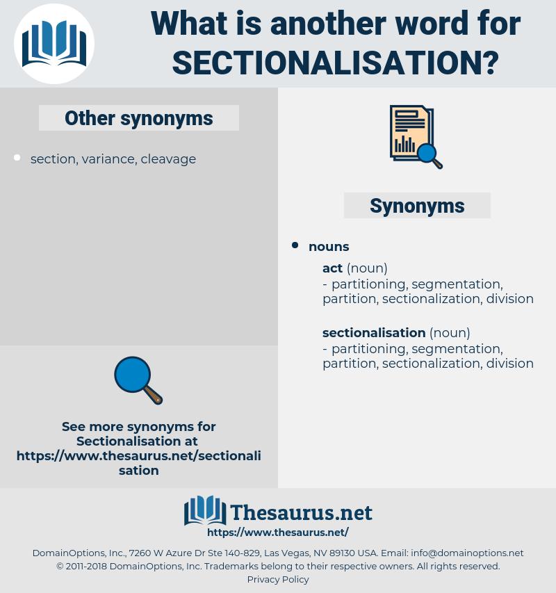 sectionalisation, synonym sectionalisation, another word for sectionalisation, words like sectionalisation, thesaurus sectionalisation