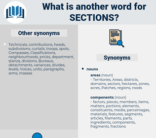 sections, synonym sections, another word for sections, words like sections, thesaurus sections