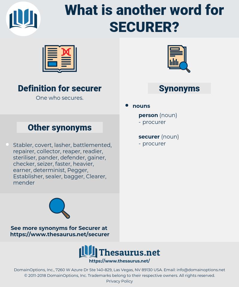 securer, synonym securer, another word for securer, words like securer, thesaurus securer
