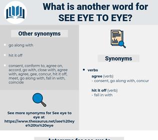 see eye to eye, synonym see eye to eye, another word for see eye to eye, words like see eye to eye, thesaurus see eye to eye