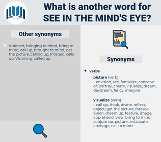 see in the mind's eye, synonym see in the mind's eye, another word for see in the mind's eye, words like see in the mind's eye, thesaurus see in the mind's eye