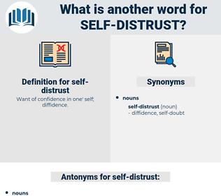 self-distrust, synonym self-distrust, another word for self-distrust, words like self-distrust, thesaurus self-distrust