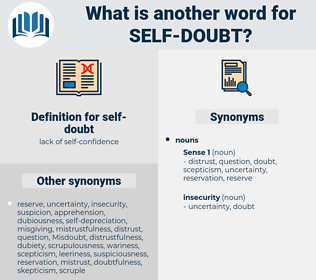 self-doubt, synonym self-doubt, another word for self-doubt, words like self-doubt, thesaurus self-doubt